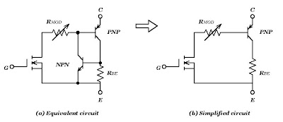 Circuit Model of IGBT and Operating Principle