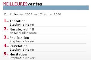 Meilleures ventes de livres en France