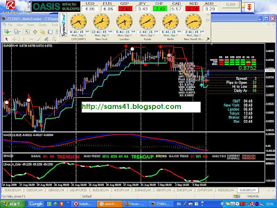 Forex currency trend meter software