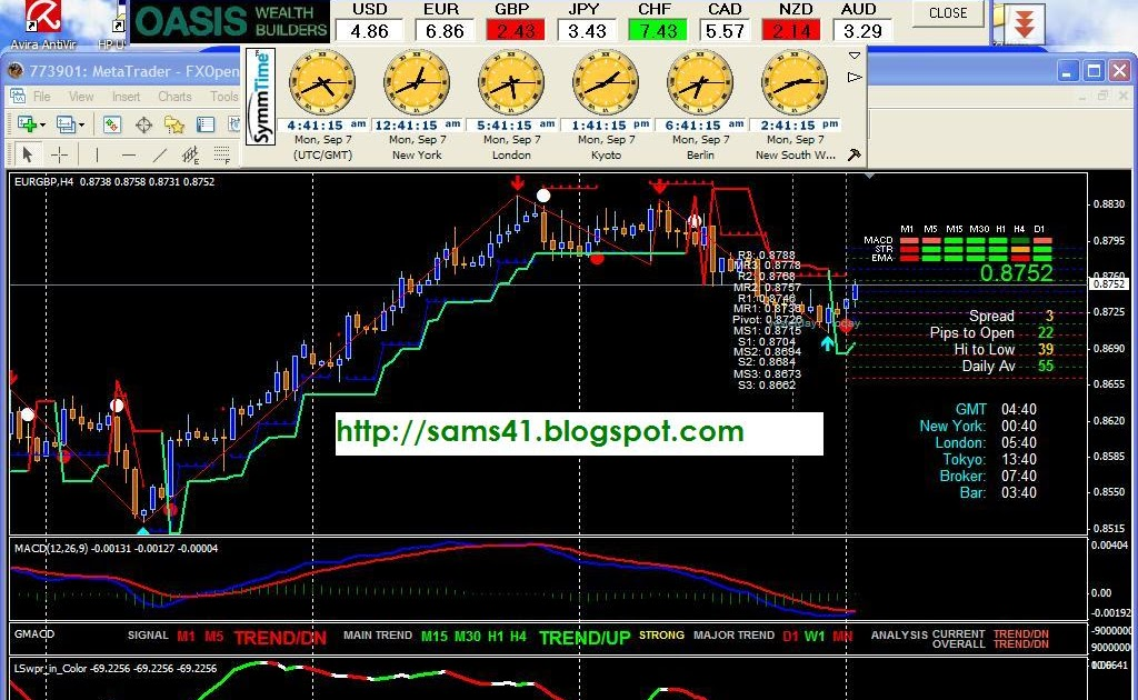 Forex expert advisor generator windows 7