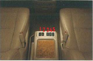 Toyota Alphard Button on Center Console