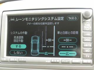 Toyota Alphard Lane Width Selection