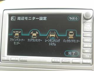 Toyota Alphard Surrounding Monitor