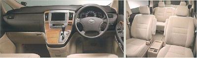 Toyota Alphard NFL AX/MX Interior