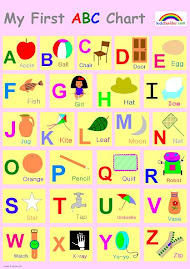 POSTER OF THE ALPHABET