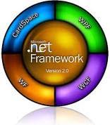 Cara Mengecheck Net Framework Yang Sudah Terinstall