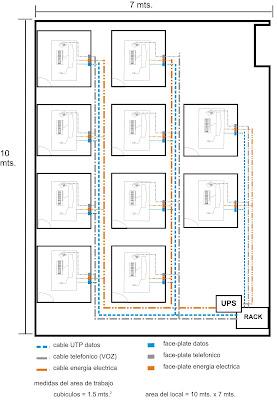 Call center cableado estructurado for Red de una oficina