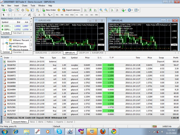 Robot forex professional 2015