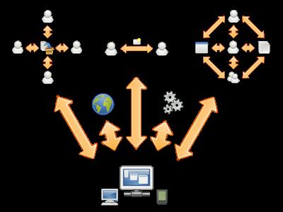 Colaboración 4G