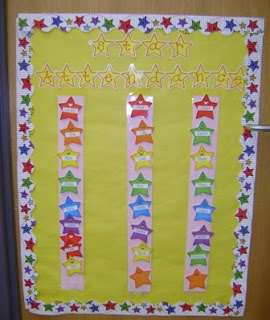 Sign And Move Their Attendance Star Our Behavior Chart