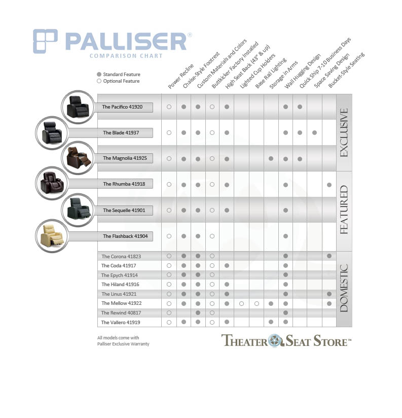 Factory Direct Window Screen Sales