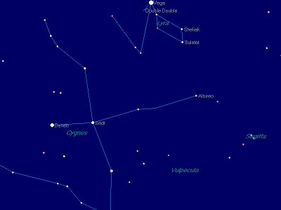 Astronomy start chart of constellation Cygnus