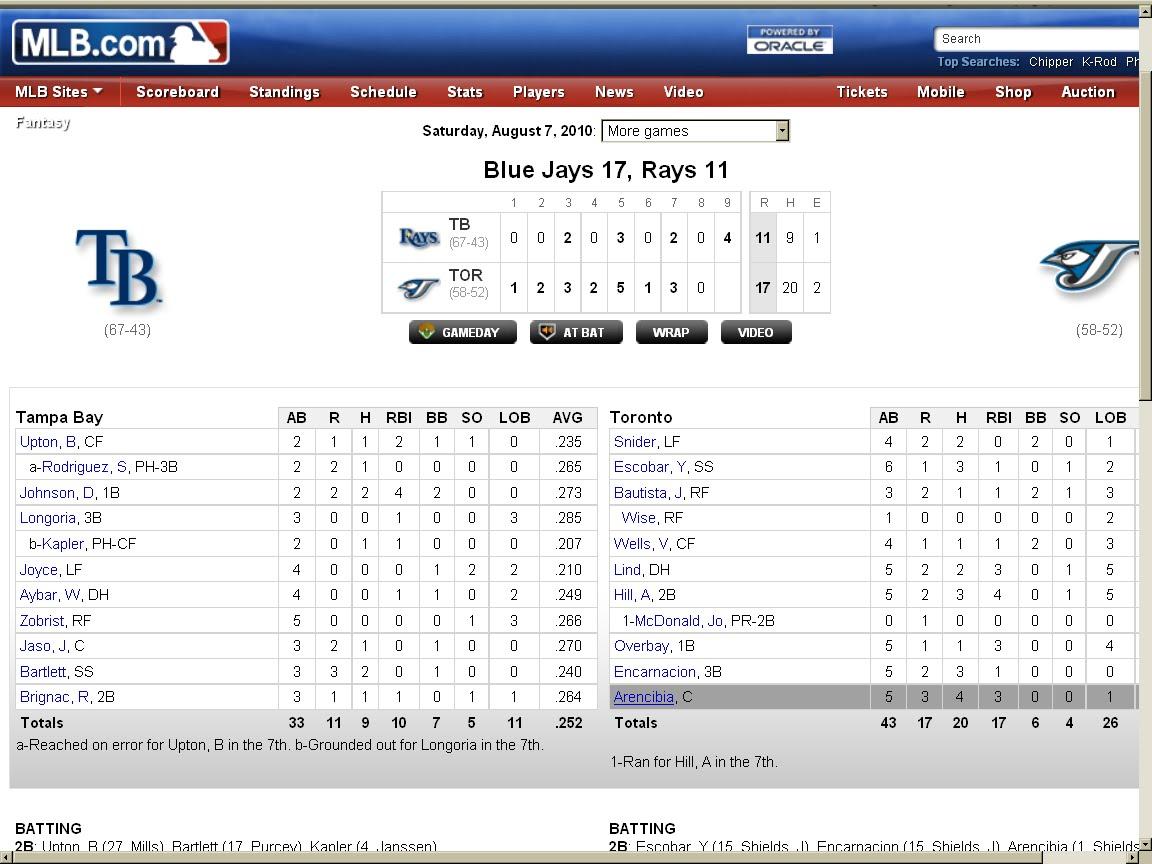 Mlb Baseball Scores Mlb Scoreboard Espn   Autos Post