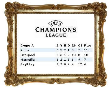 UEFA Champions League - Classificação Grupo A - 2007/2008