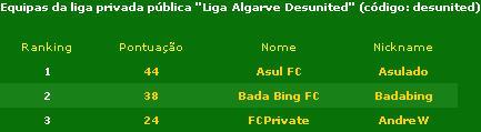 Liga Algarve Desunited