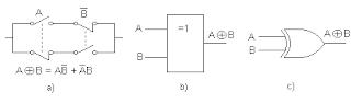 Electronica digital compuertas logicas for Simbolo puerta xor