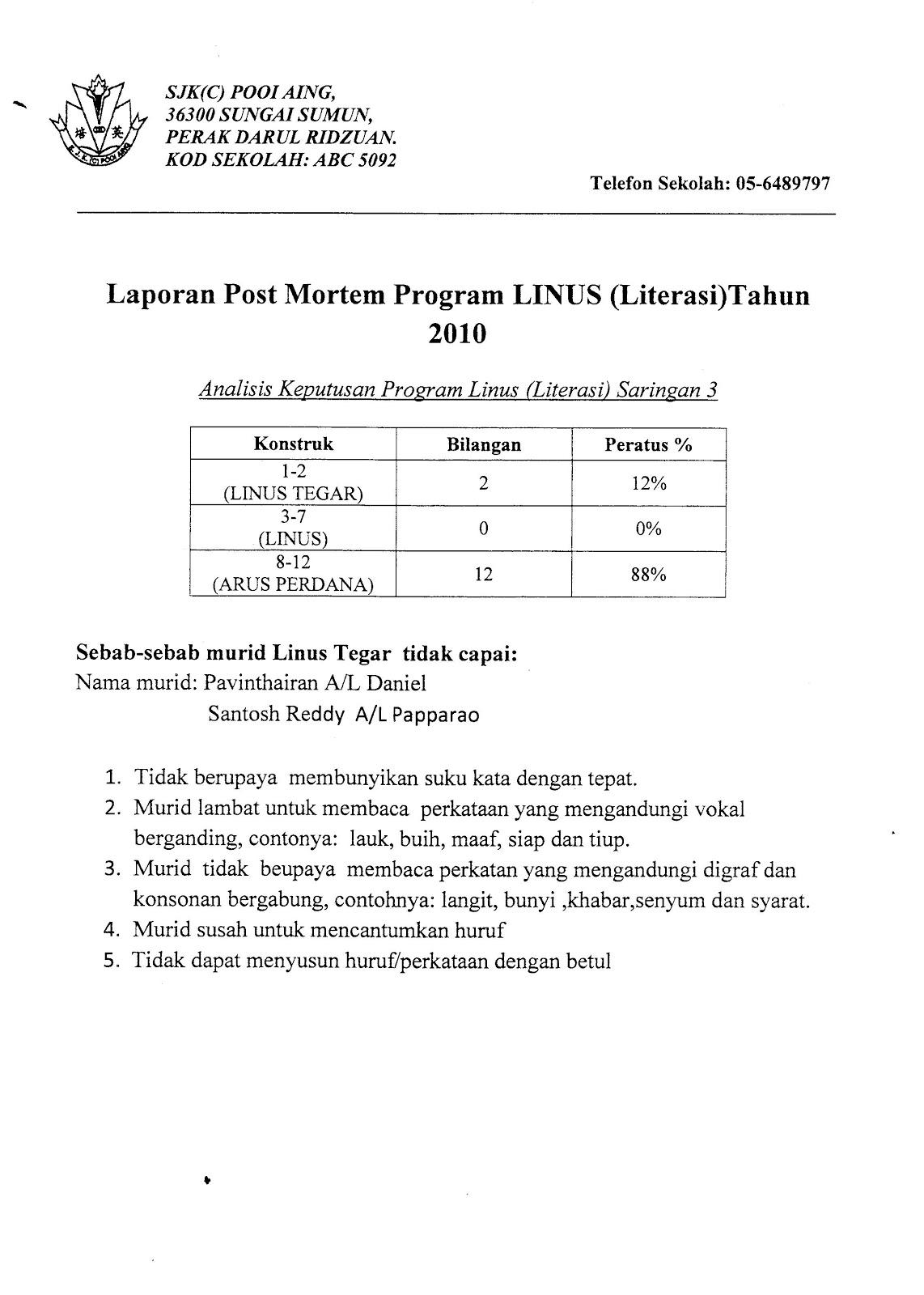 contoh format laporan Tugas Mandiri 2010[1] Format Isi: A. Latar