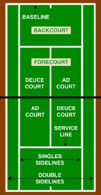 Critique My Lefty Slice Serve Page 5 Talk Tennis