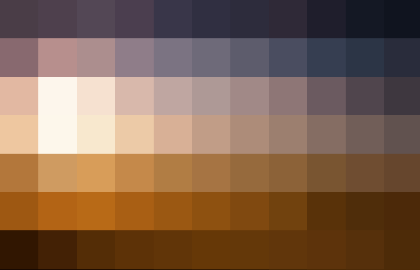 I Started Doing This To Try And Deduce The Color Spectrum Of Each Picture Use Block As A Swatch My Thinking Was That By Making Bigger
