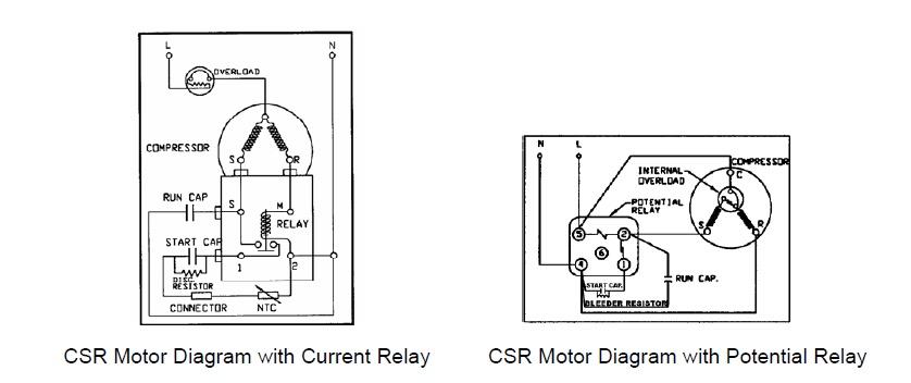 Bengkel ac dan kulkas jenis motor compressor kontak bimetal mencegah relay dari pembukaan dan starting kapasitor akan tetap berada pada sirkuit kapasitor dirancang hanya untuk penggunaan berselang dan cheapraybanclubmaster Image collections