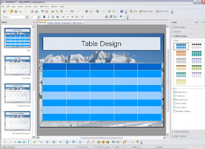 OpenOffice.org 3.0 Impress application. Free Alternative to MS PowerPoint