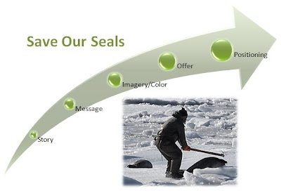 Save our Seals Campaign Model