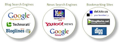 Image of Search Web sites