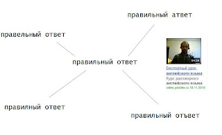 Репетитор английского языка. Учитель английского языка в Москве