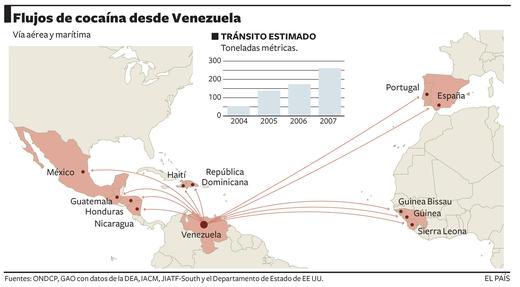 [venezuela+narcoestado+mapa+de+flujo.jpg]