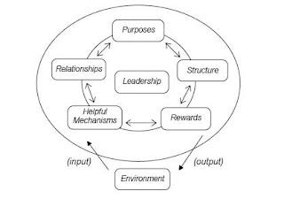 managing organizations boeing essay