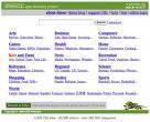 Bagaimana Cara Mengetahui Website / Blog Kita Terdaftar di Dmoz.org