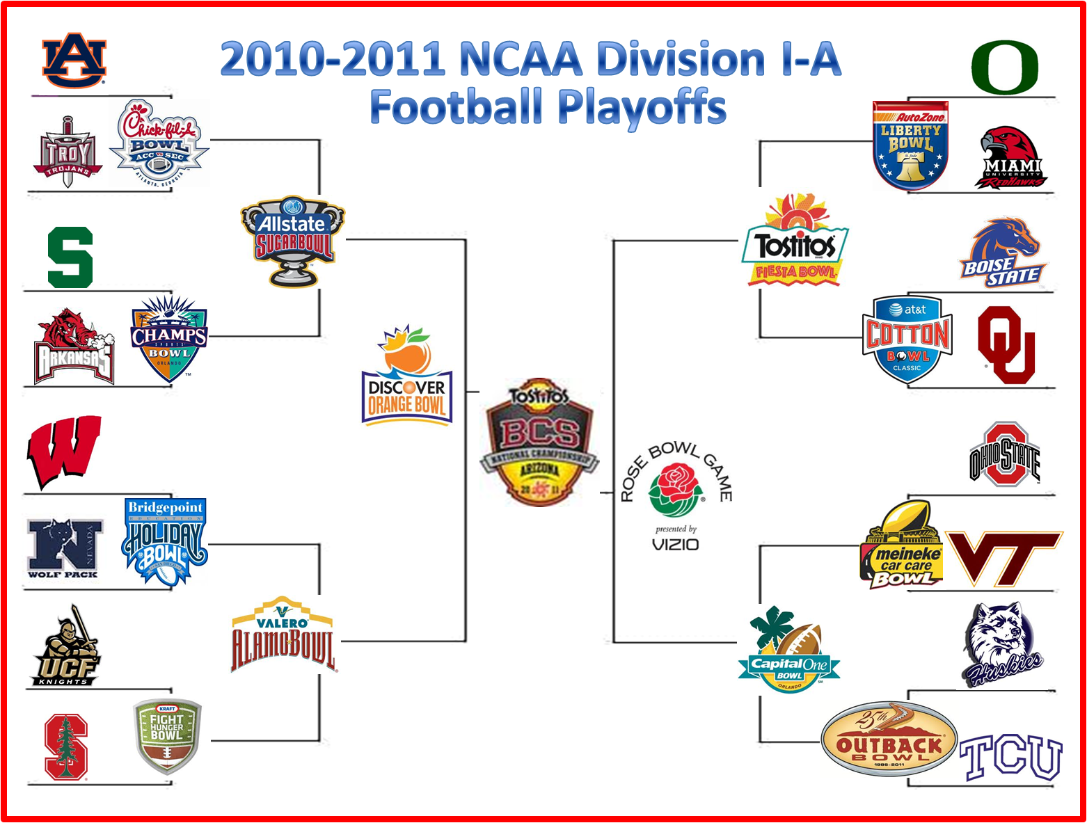 ncaa gameday college football playoffs bracket