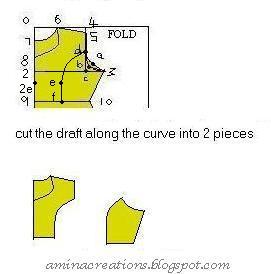 HOW TO STITCH A PRINCESS CUT KAMEEZ