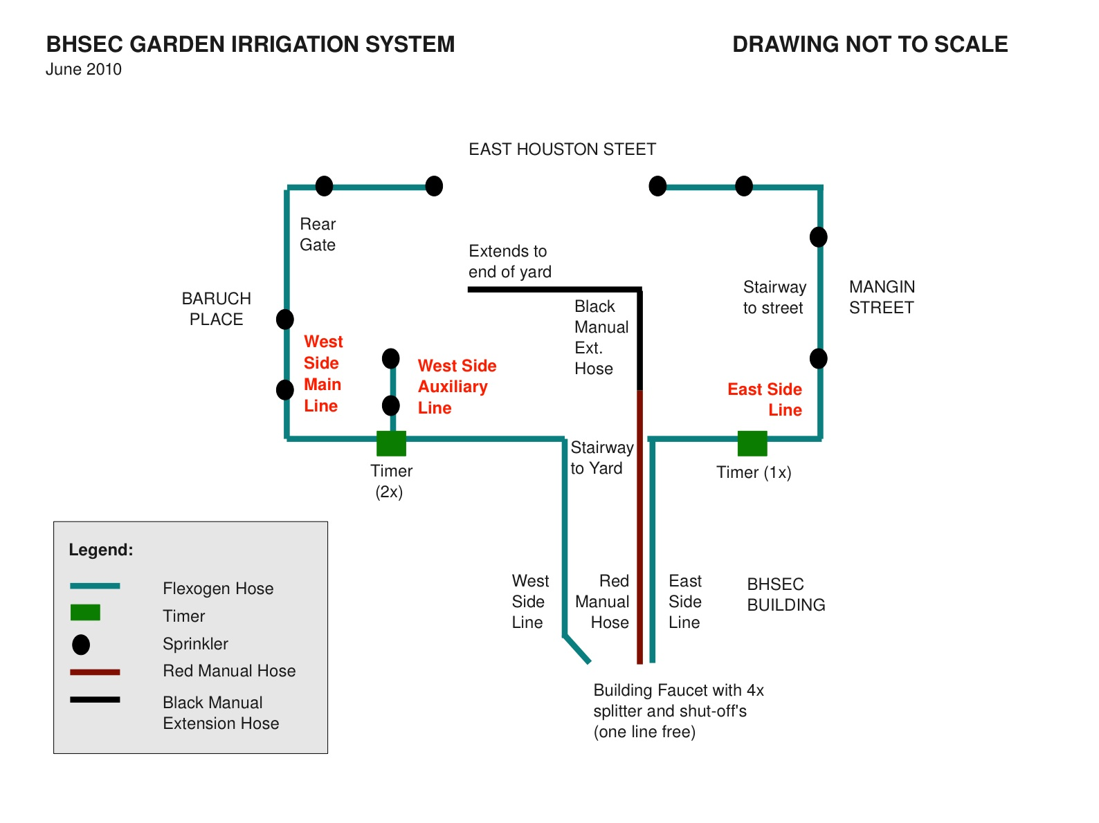 the watering report sprinkler system schematic rh thewateringreport blogspot com drip irrigation system schematic irrigation system circuit