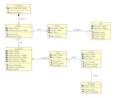 diagramas de clases de diseno: