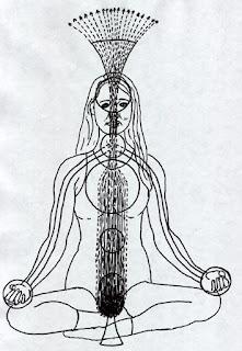 Kundalini Reiki Nível 2