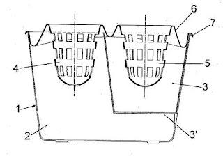 Nuevos inventos: cubo de fregona