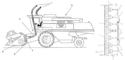 Invento Nuevo: Sopladora de grano para cosechadora