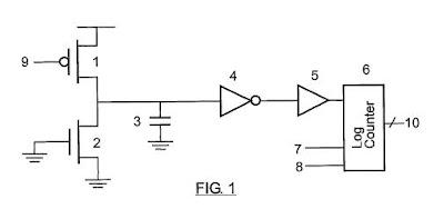 Invento nuevo: Medidor de la corriente de fugas en un chip