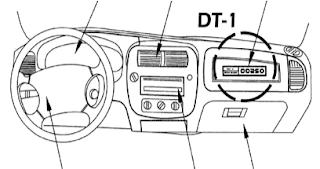 Inventos: Velocimetro para copiloto