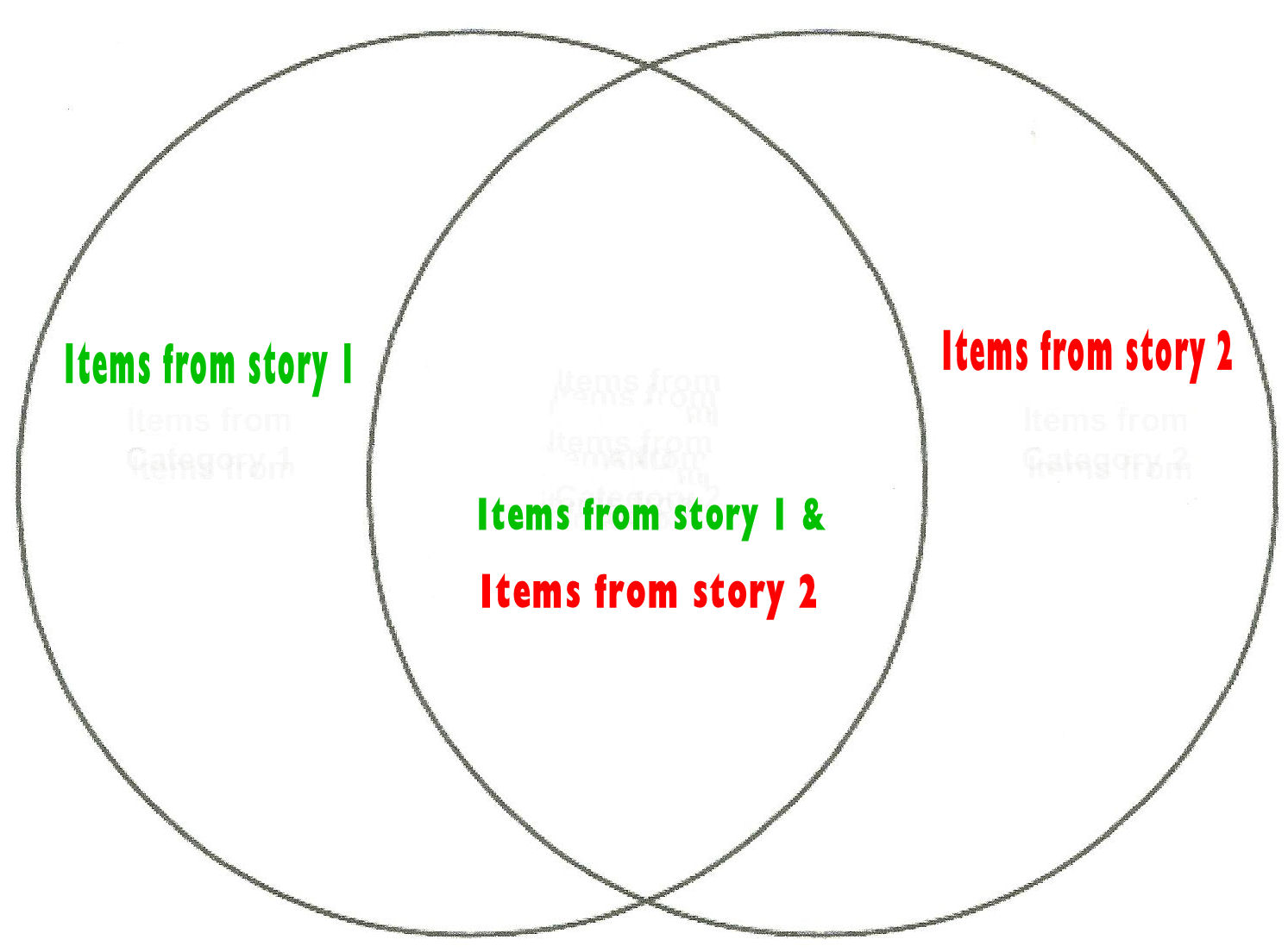 Reading Strategies for Students: Comprehension - Venn Diagram