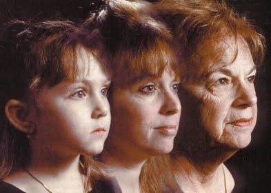Women Body Aging Process