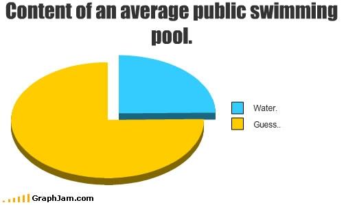 [content-pool.jpg]