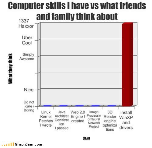 [computer-skills.jpg]