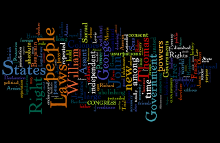 Wordle image from Declaration of Independence