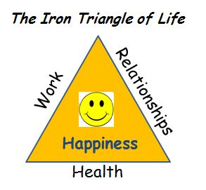 b crumz work relationships or health choose two  work relationships or health choose two