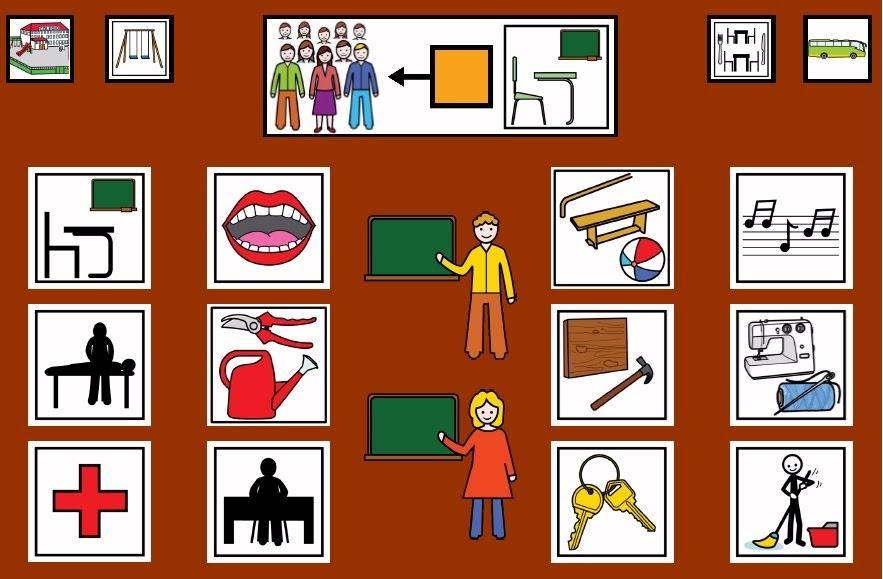 Inform tica para educaci n especial tableros de for Dependencias de la escuela