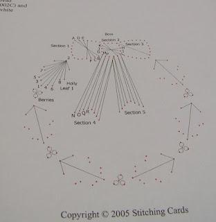 Card Stitching - Books & Patterns - Cardmaking Online
