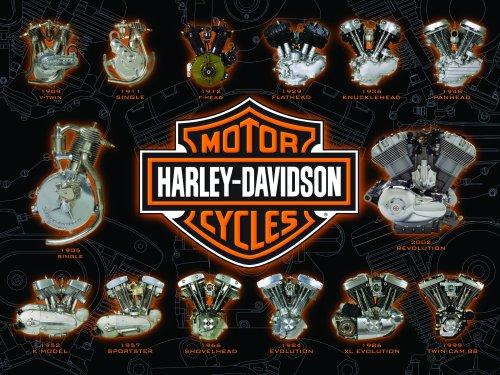 Harley-Davidson Engine History