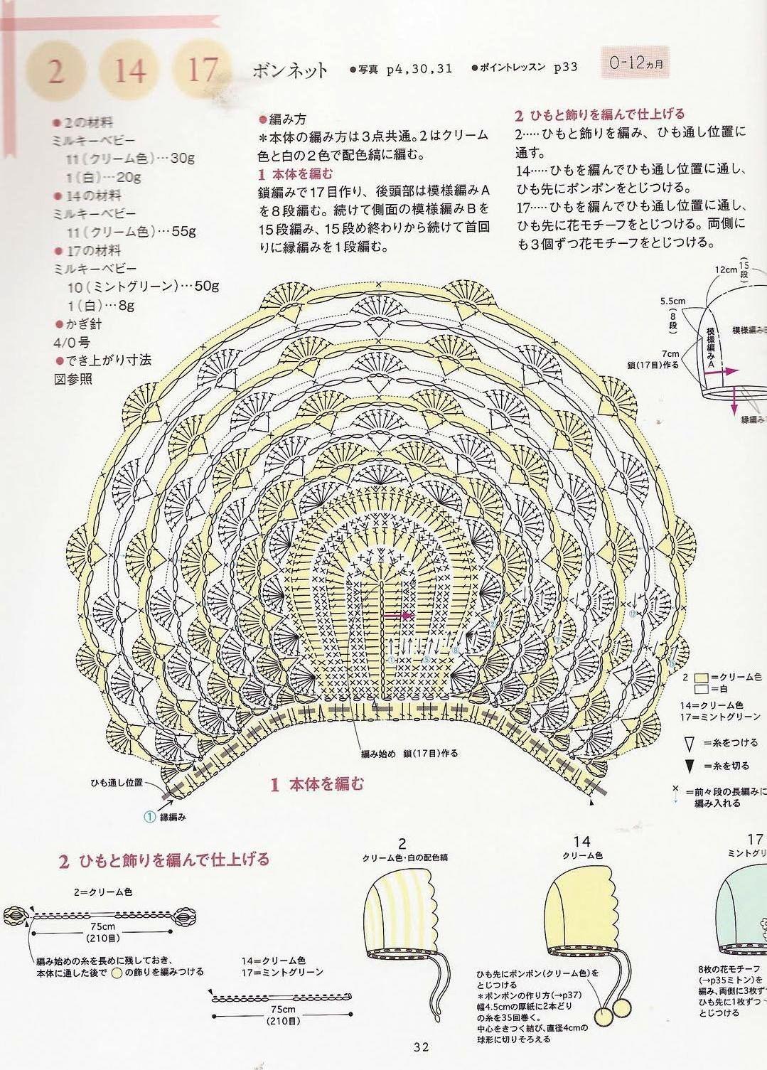 Схема вязания шапочки для грудничков